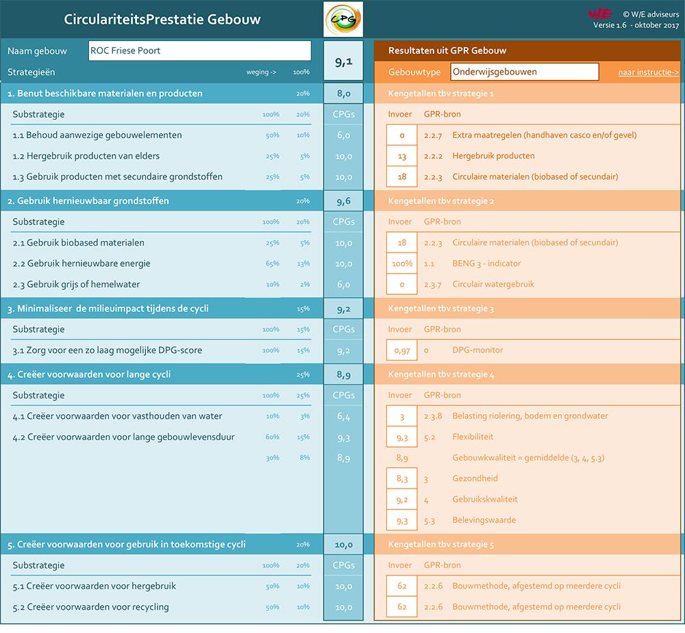 CirculariteitsPrestatie Gebouwen - ROC Friese Poort Uniformberoepen