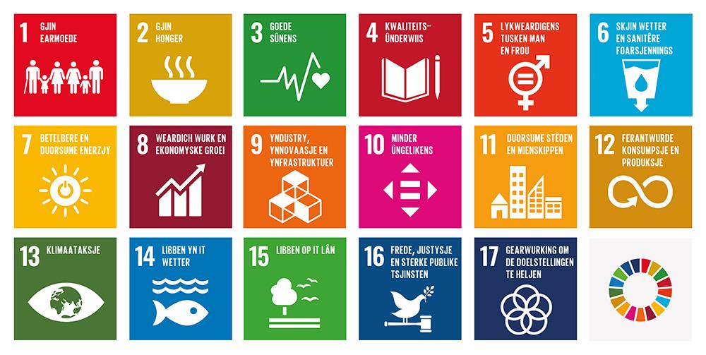 SDG's yn it Frysk