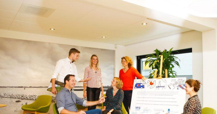 Circulair inkopen in Friesland: volop kansen voor ondernemers